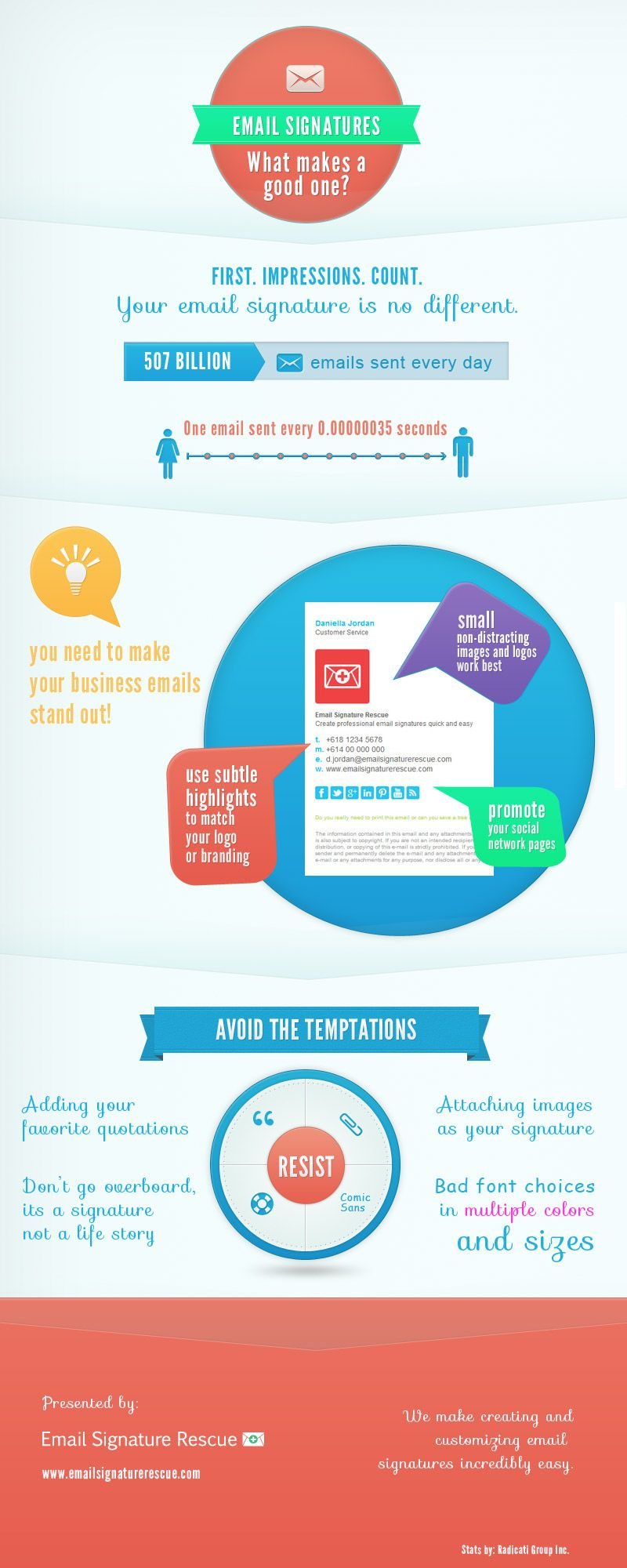 what makes a good email signature infographic